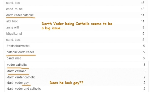 """Even Darth Vader gets the """"Gay Google Treatment"""".."""
